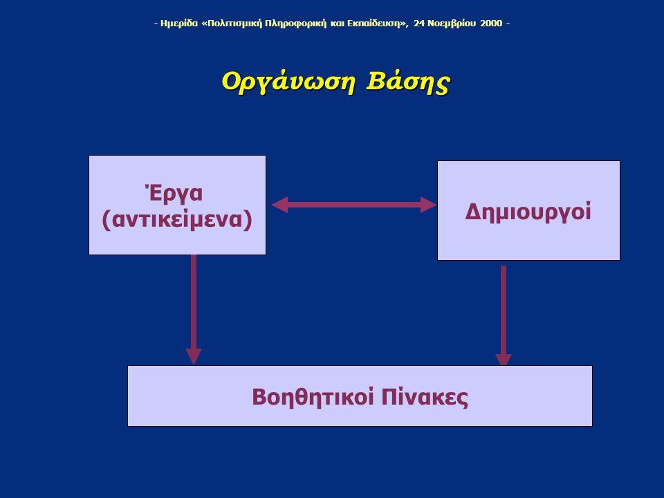 - Ημερίδα «Πολιτισμική Πληροφορική και Εκπαίδευση», 24 Νοεμβρίου 2000 - Οργάνωση Βάσης Έργα (αντικείμενα) Δημιουργοί Βοηθητικοί Πίνακες