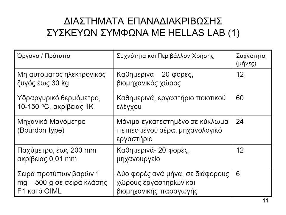11 ΔΙΑΣΤΗΜΑΤΑ ΕΠΑΝΑΔΙΑΚΡΙΒΩΣΗΣ ΣΥΣΚΕΥΩΝ ΣΥΜΦΩΝΑ ΜΕ HELLAS LAB (1) Όργανο / ΠρότυποΣυχνότητα και Περιβάλλον ΧρήσηςΣυχνότητα (μήνες) Μη αυτόματος ηλεκτρ