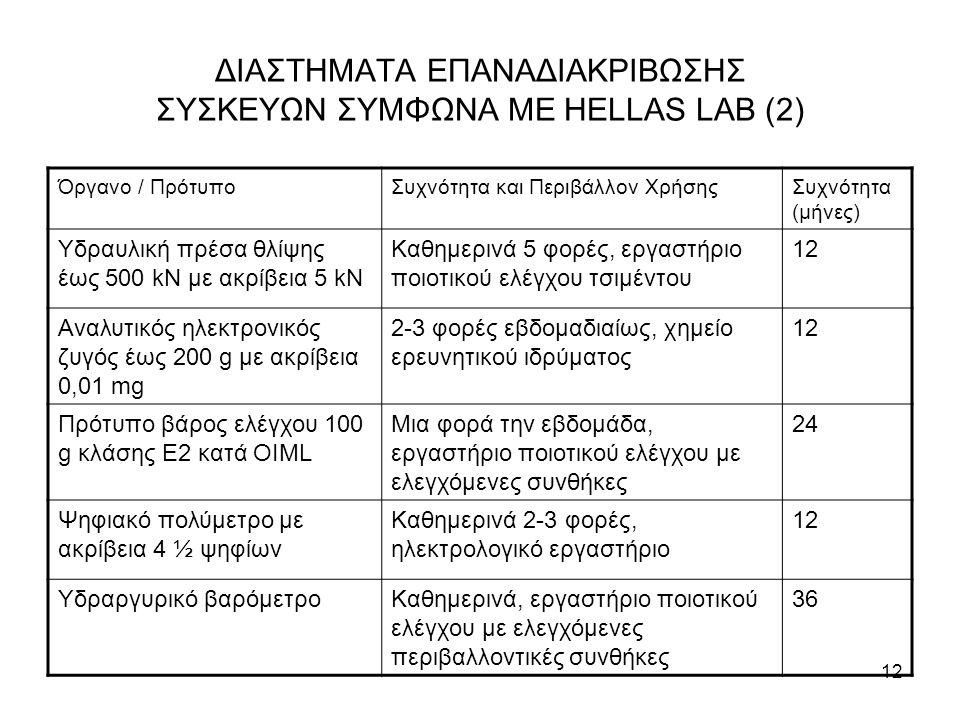 12 ΔΙΑΣΤΗΜΑΤΑ ΕΠΑΝΑΔΙΑΚΡΙΒΩΣΗΣ ΣΥΣΚΕΥΩΝ ΣΥΜΦΩΝΑ ΜΕ HELLAS LAB (2) Όργανο / ΠρότυποΣυχνότητα και Περιβάλλον ΧρήσηςΣυχνότητα (μήνες) Υδραυλική πρέσα θλί