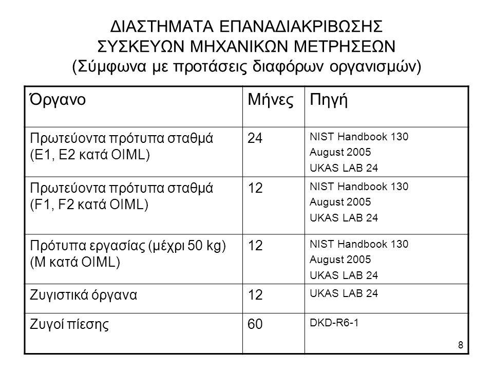 8 ΔΙΑΣΤΗΜΑΤΑ ΕΠΑΝΑΔΙΑΚΡΙΒΩΣΗΣ ΣΥΣΚΕΥΩΝ ΜΗΧΑΝΙΚΩΝ ΜΕΤΡΗΣΕΩΝ (Σύμφωνα με προτάσεις διαφόρων οργανισμών) ΌργανοΜήνεςΠηγή Πρωτεύοντα πρότυπα σταθμά (Ε1, Ε
