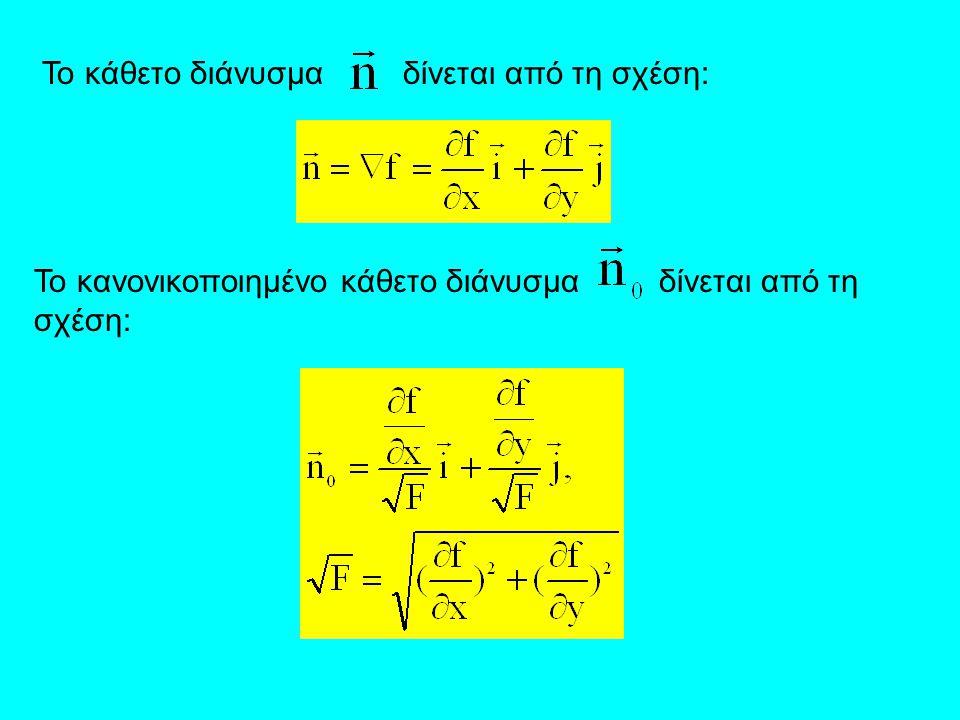 Το κάθετο διάνυσμα δίνεται από τη σχέση: Το κανονικοποιημένο κάθετο διάνυσμα δίνεται από τη σχέση: