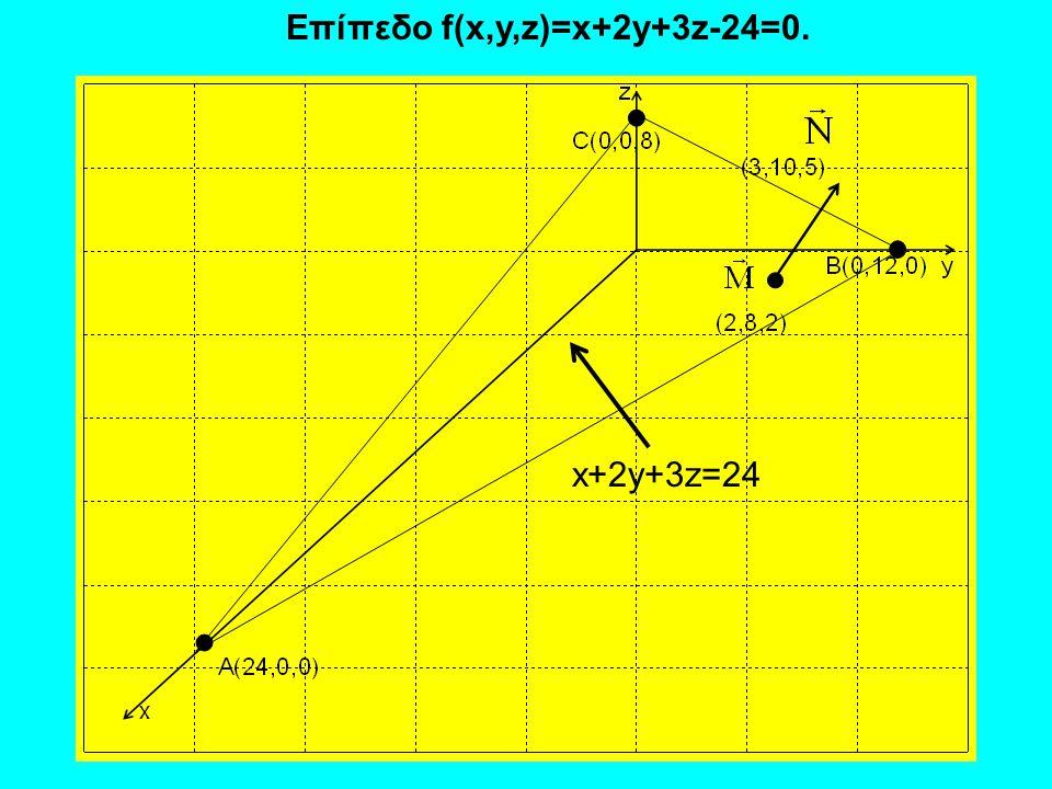 x+2y+3z=24 Επίπεδο f(x,y,z)=x+2y+3z-24=0.