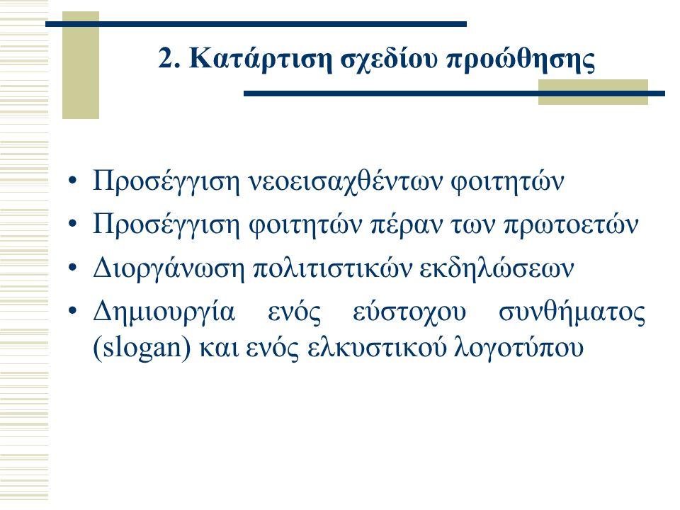 2. Κατάρτιση σχεδίου προώθησης Προσέγγιση νεοεισαχθέντων φοιτητών Προσέγγιση φοιτητών πέραν των πρωτοετών Διοργάνωση πολιτιστικών εκδηλώσεων Δημιουργί