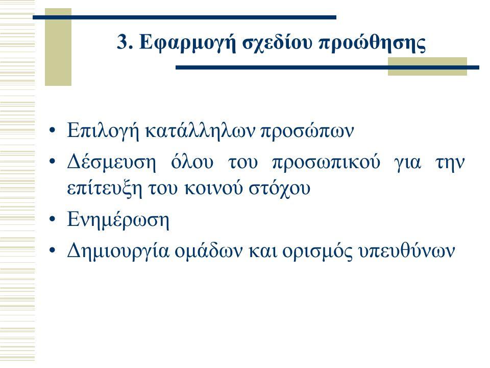 3. Εφαρμογή σχεδίου προώθησης Επιλογή κατάλληλων προσώπων Δέσμευση όλου του προσωπικού για την επίτευξη του κοινού στόχου Ενημέρωση Δημιουργία ομάδων