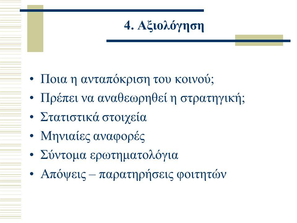 4. Αξιολόγηση Ποια η ανταπόκριση του κοινού; Πρέπει να αναθεωρηθεί η στρατηγική; Στατιστικά στοιχεία Μηνιαίες αναφορές Σύντομα ερωτηματολόγια Απόψεις