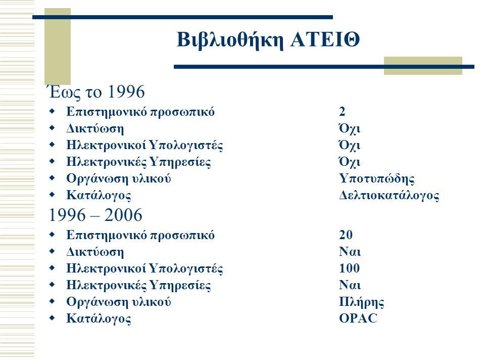 Νέες υπηρεσίες Βιβλιοθήκης ΑΤΕΙΘ (2006-2008) Ιδρυματικό Καταθετήριο «Εύρηκα!» Ηλεκτρονικό Μαθησιακό Σύστημα «Blackboard» Πρόγραμμα πληροφοριακού γραμματισμού «ΩΡΙΩΝ» Πολλαπλή βιβλιογραφία Ευρετήριο άρθρων ελληνικών περιοδικών Δυναμική πύλη (portal)