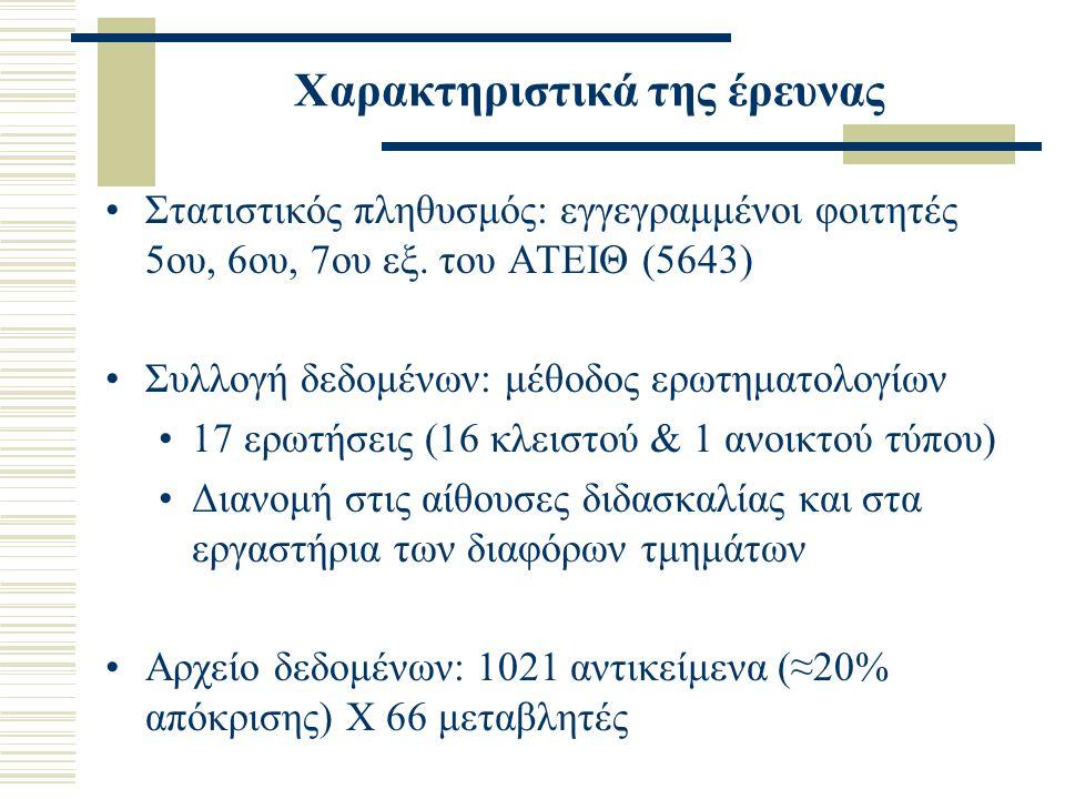 Ερωτήσεις (ενδεικτικά) Τρόπος πρώτης ενημέρωσης και επίσκεψης στη Βιβλιοθήκη Πρόσβαση/μελέτη σε ηλεκτρονικά περιοδικά (Πλήρες κείμενο – Heal Link) Online Κατάλογος Βιβλιοθήκης Ευρετήριο άρθρων ελληνικών περιοδικών Πολλαπλή βιβλιογραφία Ιδρυματικό Καταθετήριο και online αρχείο «Εύρηκα!» Επικοινωνία με τους καθηγητές μέσω του «Blackboard» Βαθμός χρήσης του «Blackboard» Τρόποι ενημέρωσης και προώθησης των υπηρεσιών