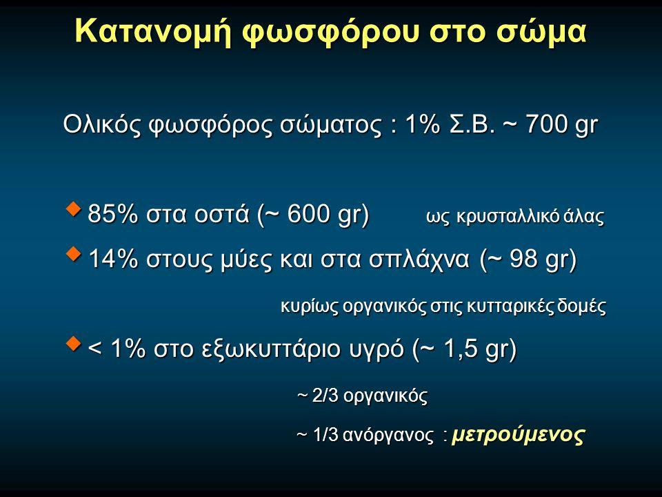 Κατανομή φωσφόρου στο σώμα Ολικός φωσφόρος σώματος : 1% Σ.Β. ~ 700 gr  85% στα οστά (~ 600 gr) ως κρυσταλλικό άλας  14% στους μύες και στα σπλάχνα (