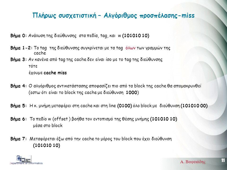 11 Α. Βαφειάδης Πλήρως συσχετιστική – Αλγόριθμος προσπέλασης-miss Βήμα 0: Ανάλυση της διεύθυνσης στα πεδία, tag, και w (101010 10) Βήμα 1-2: Το tag τη