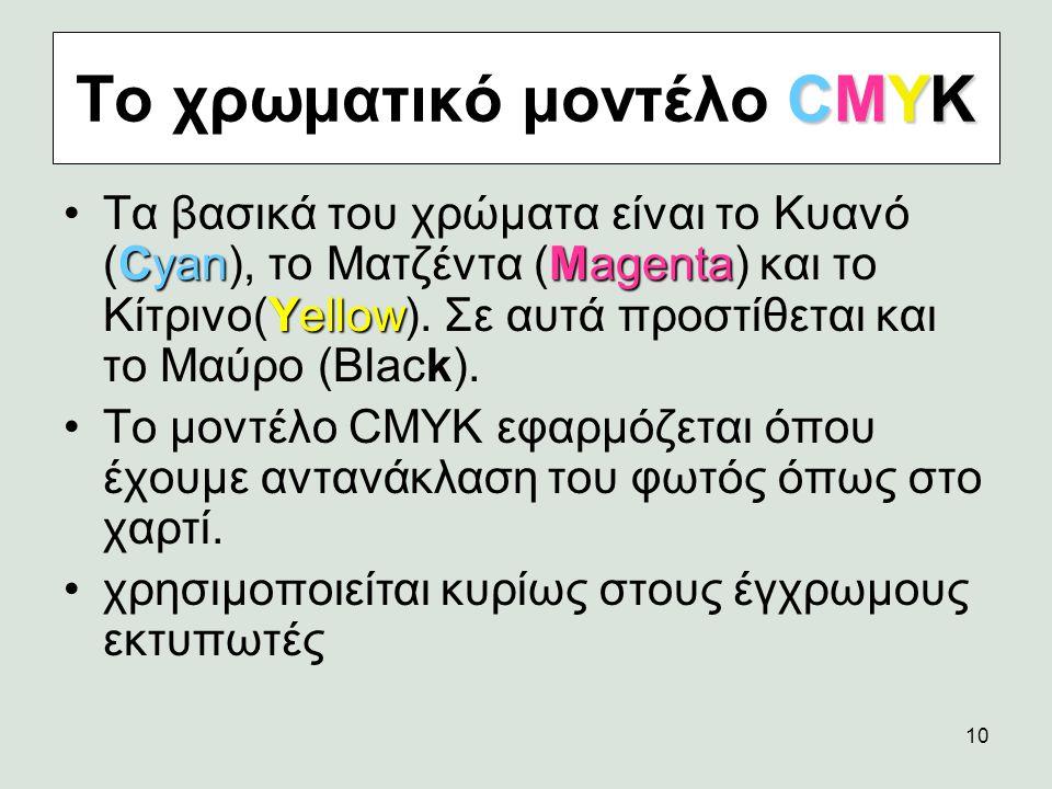 10 CMYK Το χρωματικό μοντέλο CMYK CyanMagenta YellowΤα βασικά του χρώματα είναι το Κυανό (Cyan), το Ματζέντα (Magenta) και το Κίτρινο(Yellow). Σε αυτά