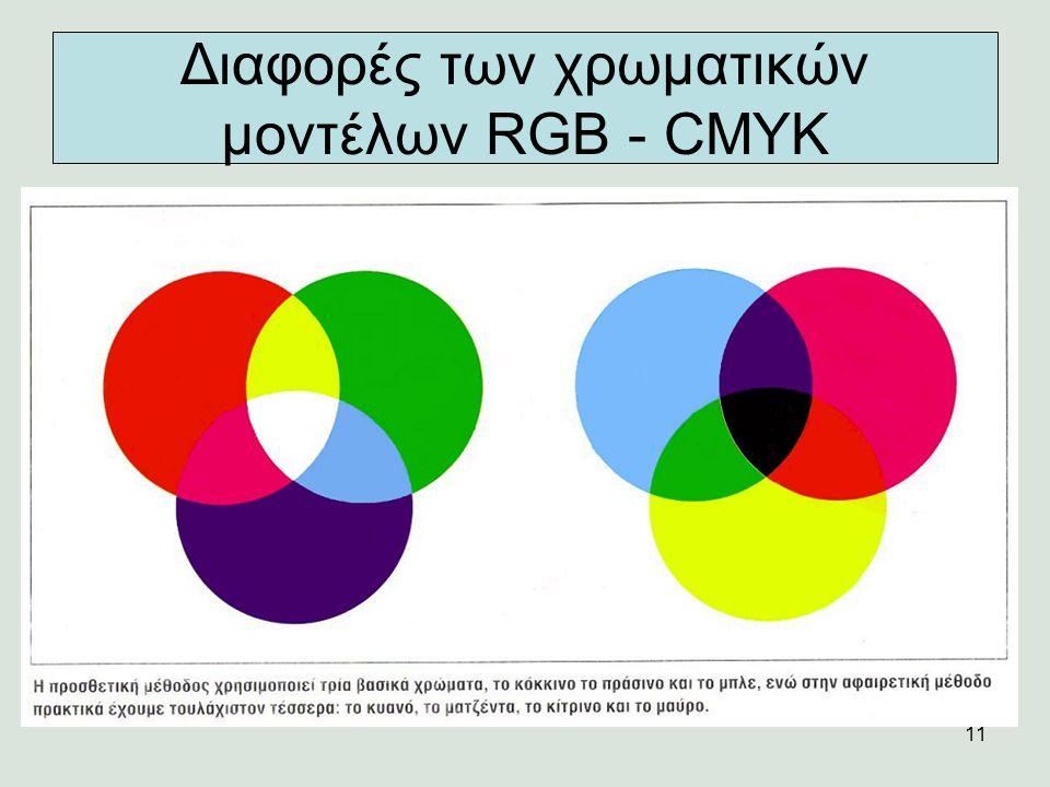 11 Διαφορές των χρωματικών μοντέλων RGB - CMYK