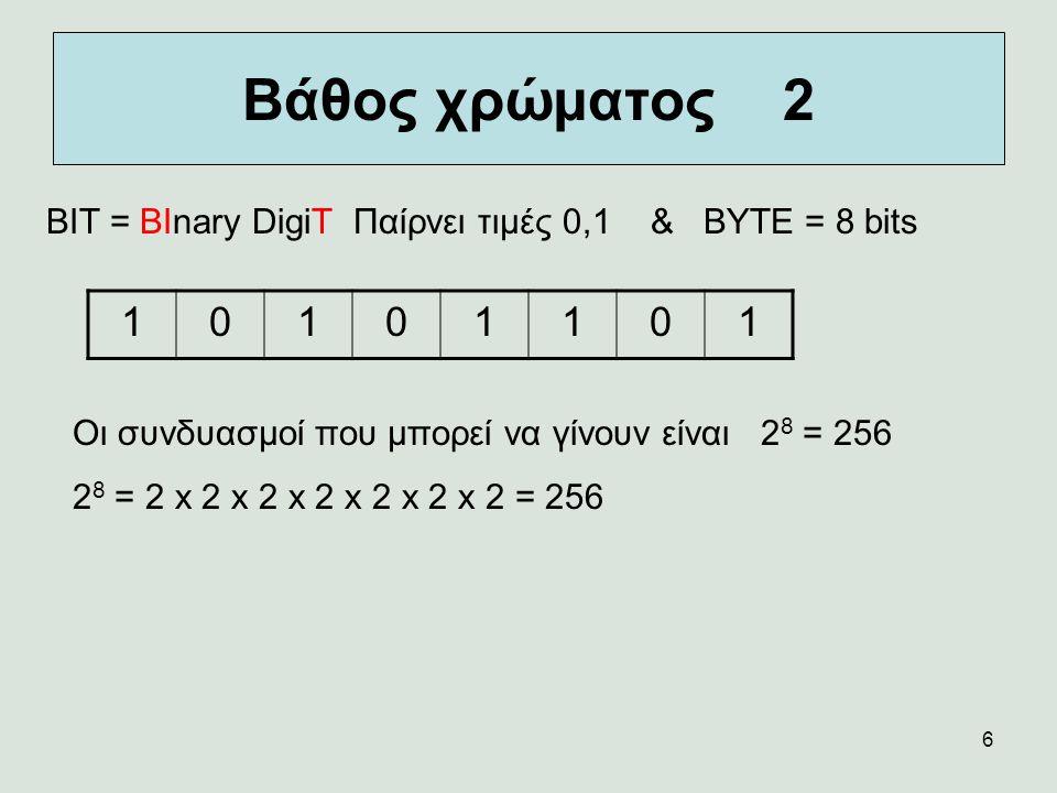 6 BIT = BInary DigiT Παίρνει τιμές 0,1 & ΒΥΤΕ = 8 bits 10101101 Οι συνδυασμοί που μπορεί να γίνουν είναι 2 8 = 256 2 8 = 2 x 2 x 2 x 2 x 2 x 2 x 2 = 2