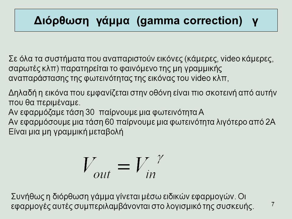 7 Διόρθωση γάμμα (gamma correction) γ Σε όλα τα συστήματα που αναπαριστούν εικόνες (κάμερες, video κάμερες, σαρωτές κλπ) παρατηρείται το φαινόμενο της