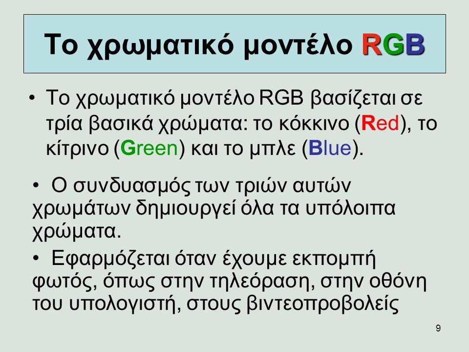 9 RGB Το χρωματικό μοντέλο RGB Το χρωματικό μοντέλο RGB βασίζεται σε τρία βασικά χρώματα: το κόκκινο (Red), το κίτρινο (Green) και το μπλε (Blue). Ο σ