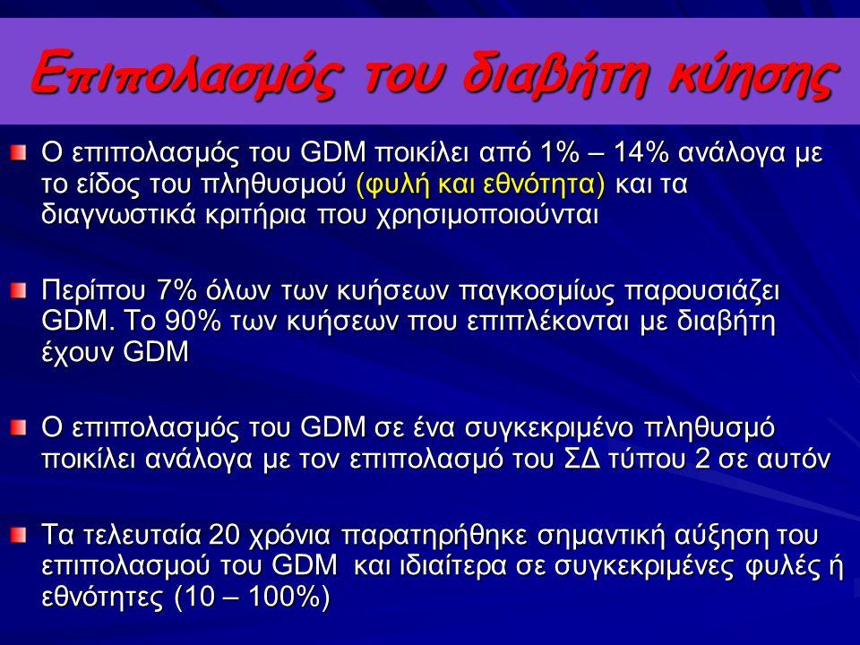Ο επιπολασμός του GDM ποικίλει από 1% – 14% ανάλογα με το είδος του πληθυσμού (φυλή και εθνότητα) και τα διαγνωστικά κριτήρια που χρησιμοποιούνται Περ