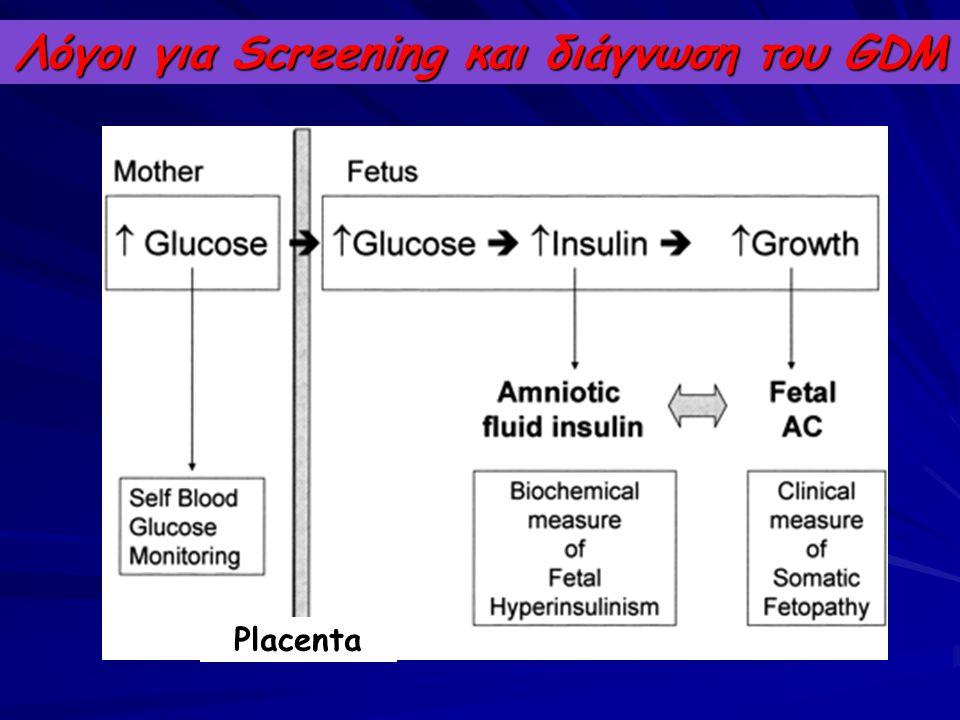 Λόγοι για Screening και διάγνωση του GDM Placenta