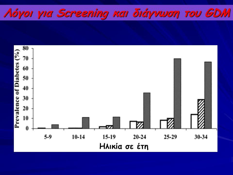 Λόγοι για Screening και διάγνωση του GDM Ηλικία σε έτη