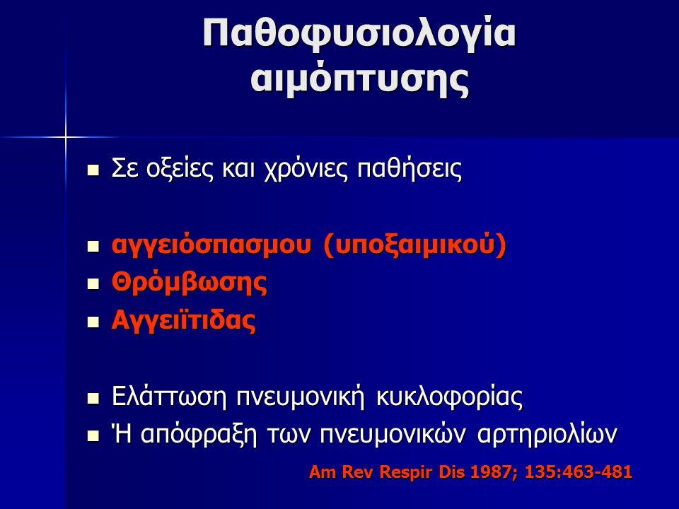Παθοφυσιολογία αιμόπτυσης Σε οξείες και χρόνιες παθήσεις Σε οξείες και χρόνιες παθήσεις αγγειόσπασμου (υποξαιμικού) αγγειόσπασμου (υποξαιμικού) Θρόμβω