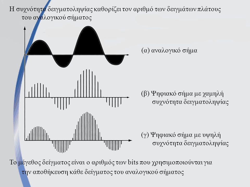 Η συχνότητα δειγματοληψίας καθορίζει τον αριθμό των δειγμάτων πλάτους του αναλογικού σήματος (α) αναλογικό σήμα (β) Ψηφιακό σήμα με χαμηλή συχνότητα δειγματοληψίας (γ) Ψηφιακό σήμα με υψηλή συχνότητα δειγματοληψίας Το μέγεθος δείγματος είναι ο αριθμός των bits που χρησιμοποιούνται για την αποθήκευση κάθε δείγματος του αναλογικού σήματος