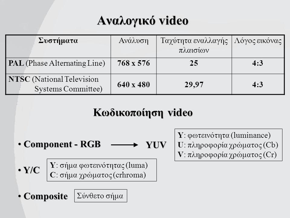Αναλογικό video ΣυστήματαΑνάλυσηΤαχύτητα εναλλαγής πλαισίων Λόγος εικόνας PAL (Phase Alternating Line)768 x 576254:3 NTSC (National Television Systems Committee) 640 x 48029,974:3 Κωδικοποίηση video Component - RGB Component - RGB Y/C Y/C Composite Composite YUV Y: φωτεινότητα (luminance) U: πληροφορία χρώματος (Cb) V: πληροφορία χρώματος (Cr) Y: σήμα φωτεινότητας (luma) C: σήμα χρώματος (crhroma) Σύνθετο σήμα