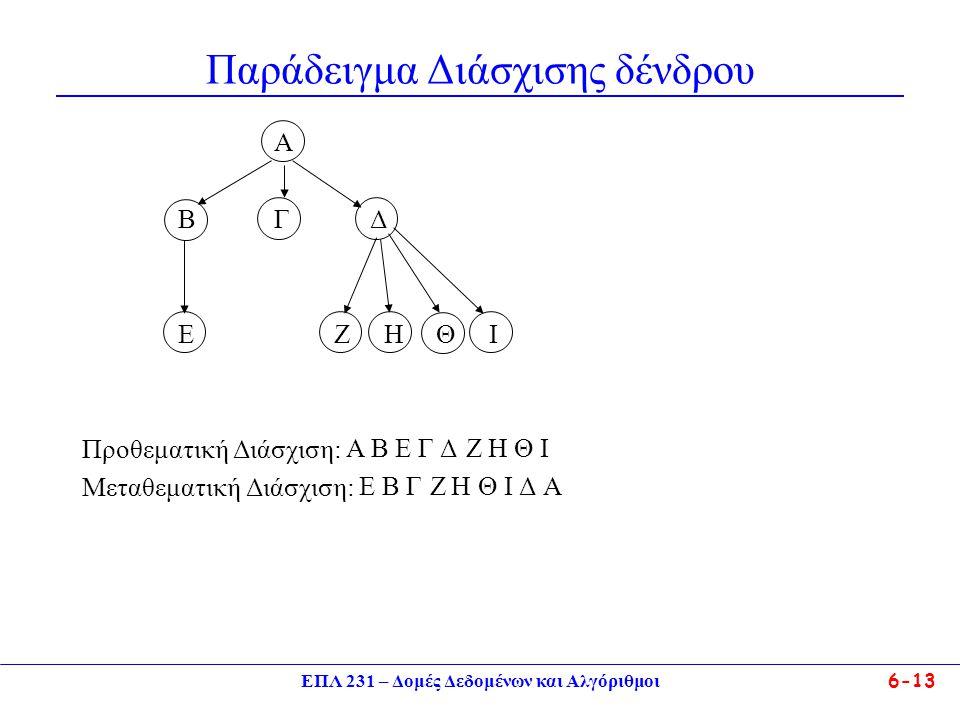 ΕΠΛ 231 – Δομές Δεδομένων και Αλγόριθμοι6-13 Παράδειγμα Διάσχισης δένδρου A BΓΔBΓΔ Ε Ζ Η Θ Ι Προθεματική Διάσχιση: Μεταθεματική Διάσχιση: ABEΓΔΖΗΘΙ EB