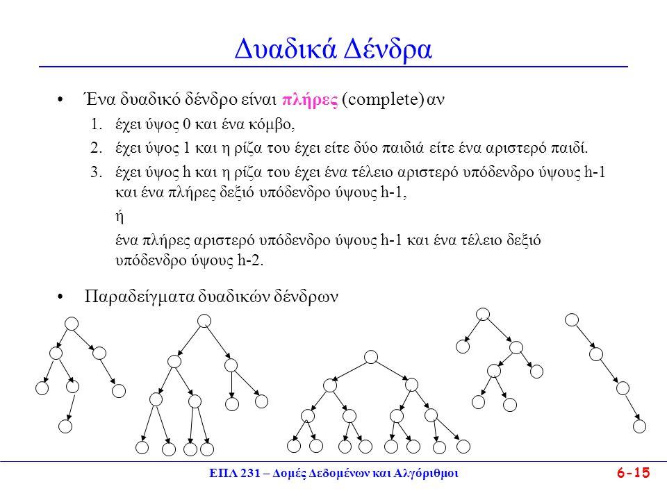 ΕΠΛ 231 – Δομές Δεδομένων και Αλγόριθμοι6-15 Δυαδικά Δένδρα Ένα δυαδικό δένδρο είναι πλήρες (complete) αν 1.έχει ύψος 0 και ένα κόμβο, 2.έχει ύψος 1 κ