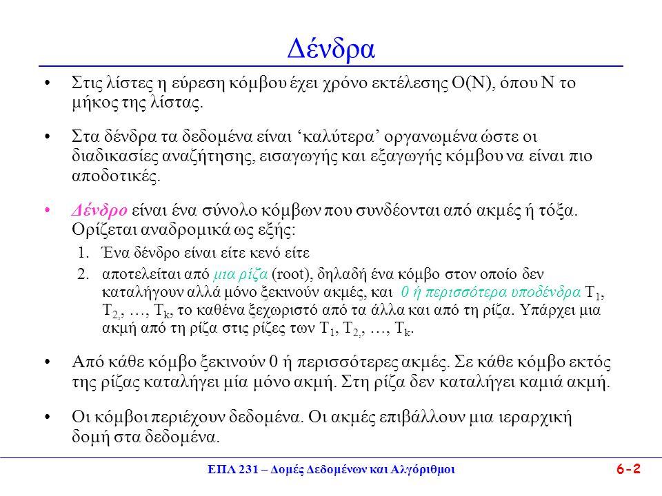 ΕΠΛ 231 – Δομές Δεδομένων και Αλγόριθμοι6-2 Δένδρα Στις λίστες η εύρεση κόμβου έχει χρόνο εκτέλεσης Ο(Ν), όπου N το μήκος της λίστας. Στα δένδρα τα δε
