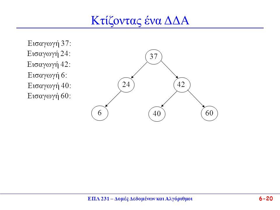ΕΠΛ 231 – Δομές Δεδομένων και Αλγόριθμοι6-20 Κτίζοντας ένα ΔΔΑ Εισαγωγή 37: 37 Εισαγωγή 24: 24 Εισαγωγή 42: 42 Εισαγωγή 6: 6 Εισαγωγή 40: 40 Εισαγωγή