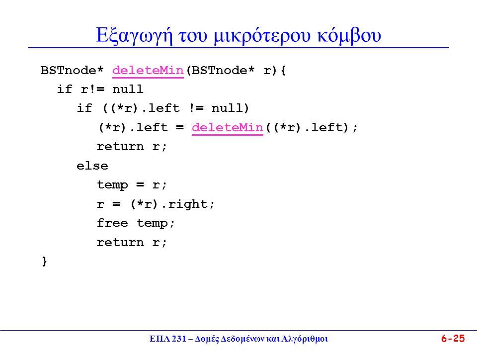 ΕΠΛ 231 – Δομές Δεδομένων και Αλγόριθμοι6-25 Εξαγωγή του μικρότερου κόμβου BSTnode* deleteMin(BSTnode* r){ if r!= null if ((*r).left != null) (*r).left = deleteMin((*r).left); return r; else temp = r; r = (*r).right; free temp; return r; }