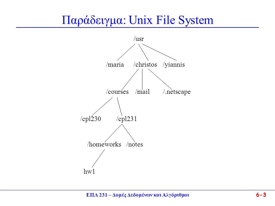 ΕΠΛ 231 – Δομές Δεδομένων και Αλγόριθμοι6-3 Παράδειγμα: Unix File System /usr /maria/christos /yiannis /courses /mail /.netscape /cpl230 /cpl231 /home