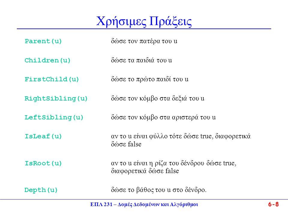 ΕΠΛ 231 – Δομές Δεδομένων και Αλγόριθμοι6-8 Χρήσιμες Πράξεις Parent(u) δώσε τον πατέρα του u Children(u) δώσε τα παιδιά του u FirstChild(u) δώσε το πρώτο παιδί του u RightSibling(u) δώσε τον κόμβο στα δεξιά του u LeftSibling(u) δώσε τον κόμβο στα αριστερά του u IsLeaf(u) αν το u είναι φύλλο τότε δώσε true, διαφορετικά δώσε false IsRoot(u) αν το u είναι η ρίζα του δένδρου δώσε true, διαφορετικά δώσε false Depth(u) δώσε το βάθος του u στο δένδρο.