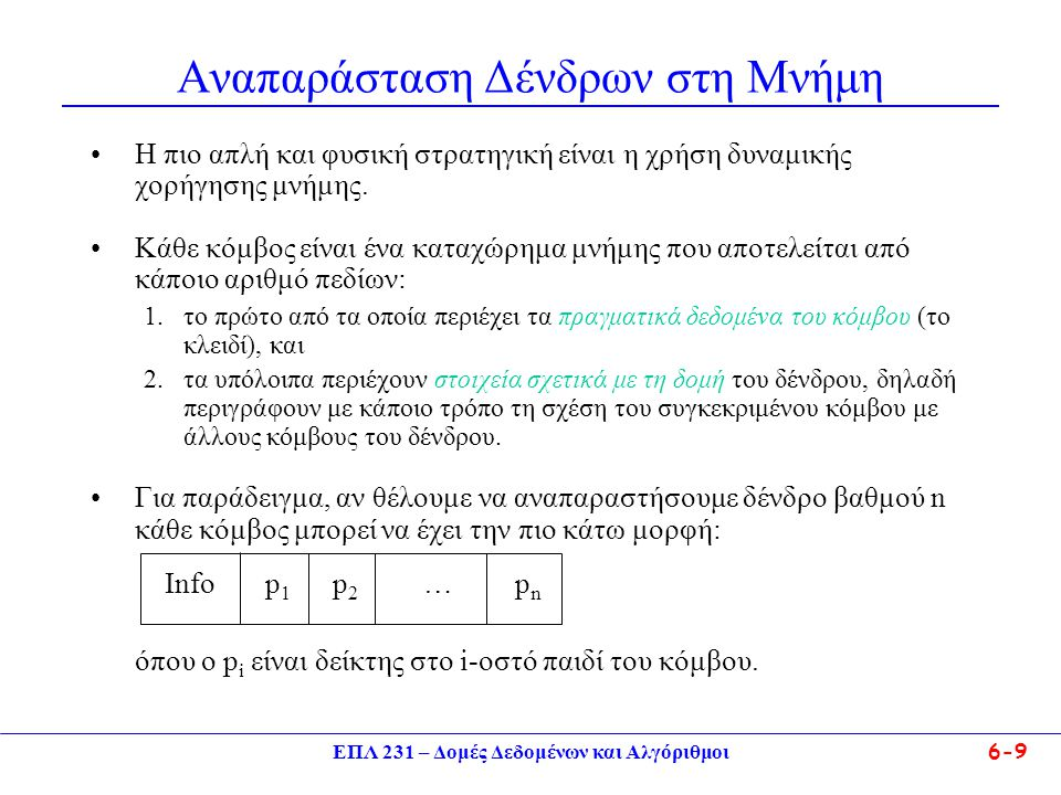 ΕΠΛ 231 – Δομές Δεδομένων και Αλγόριθμοι6-20 Κτίζοντας ένα ΔΔΑ Εισαγωγή 37: 37 Εισαγωγή 24: 24 Εισαγωγή 42: 42 Εισαγωγή 6: 6 Εισαγωγή 40: 40 Εισαγωγή 60: 60