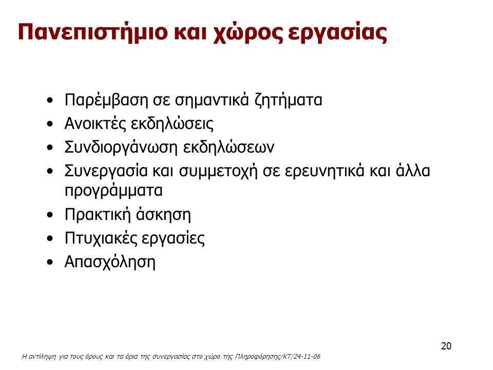Η αντίληψη για τους όρους και τα όρια της συνεργασίας στο χώρο της Πληροφόρησης/ΚΤ/24-11-06 20 Παρέμβαση σε σημαντικά ζητήματα Ανοικτές εκδηλώσεις Συν