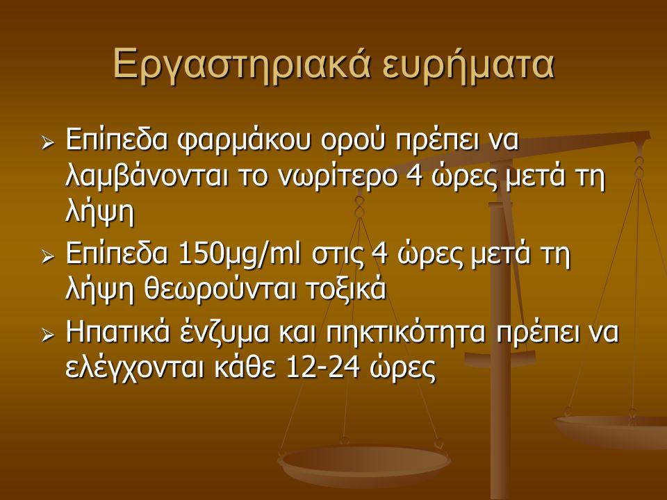 Εργαστηριακά ευρήματα  Επίπεδα φαρμάκου ορού πρέπει να λαμβάνονται το νωρίτερο 4 ώρες μετά τη λήψη  Επίπεδα 150μg/ml στις 4 ώρες μετά τη λήψη θεωρού