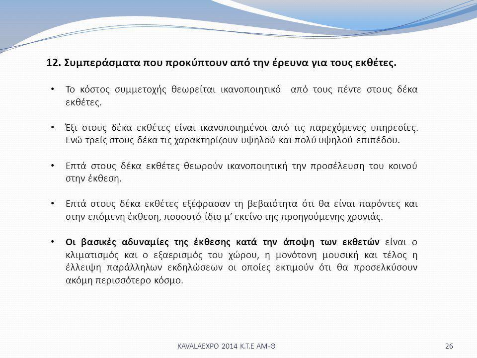 26KAVALAEXPO 2014 Κ.Τ.Ε ΑΜ-Θ 12. Συμπεράσματα που προκύπτουν από την έρευνα για τους εκθέτες. Το κόστος συμμετοχής θεωρείται ικανοποιητικό από τους πέ