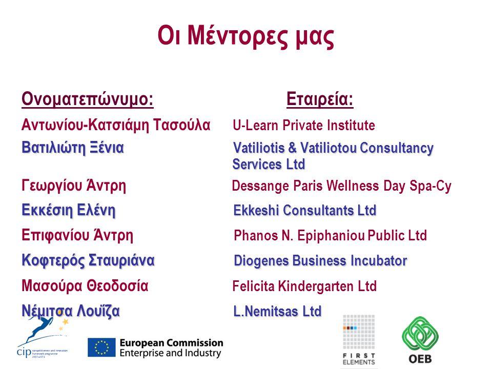 Οι Μέντορες μας Ονοματεπώνυμο: Εταιρεία: Αντωνίου-Κατσιάμη Τασούλα U-Learn Private Institute Βατιλιώτη Ξένια Vatiliotis & Vatiliotou Consultancy Services Ltd Γεωργίου Άντρη Dessange Paris Wellness Day Spa-Cy Εκκέσιη Ελένη Ekkeshi Consultants Ltd Επιφανίου Άντρη Phanos N.
