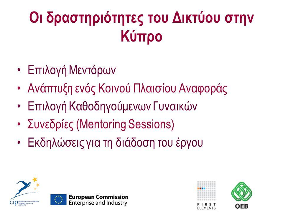 Οι δραστηριότητες του Δικτύου στην Κύπρο Επιλογή Μεντόρων Ανάπτυξη ενός Κοινού Πλαισίου Αναφοράς Επιλογή Καθοδηγούμενων Γυναικών Συνεδρίες (Mentoring Sessions) Εκδηλώσεις για τη διάδοση του έργου