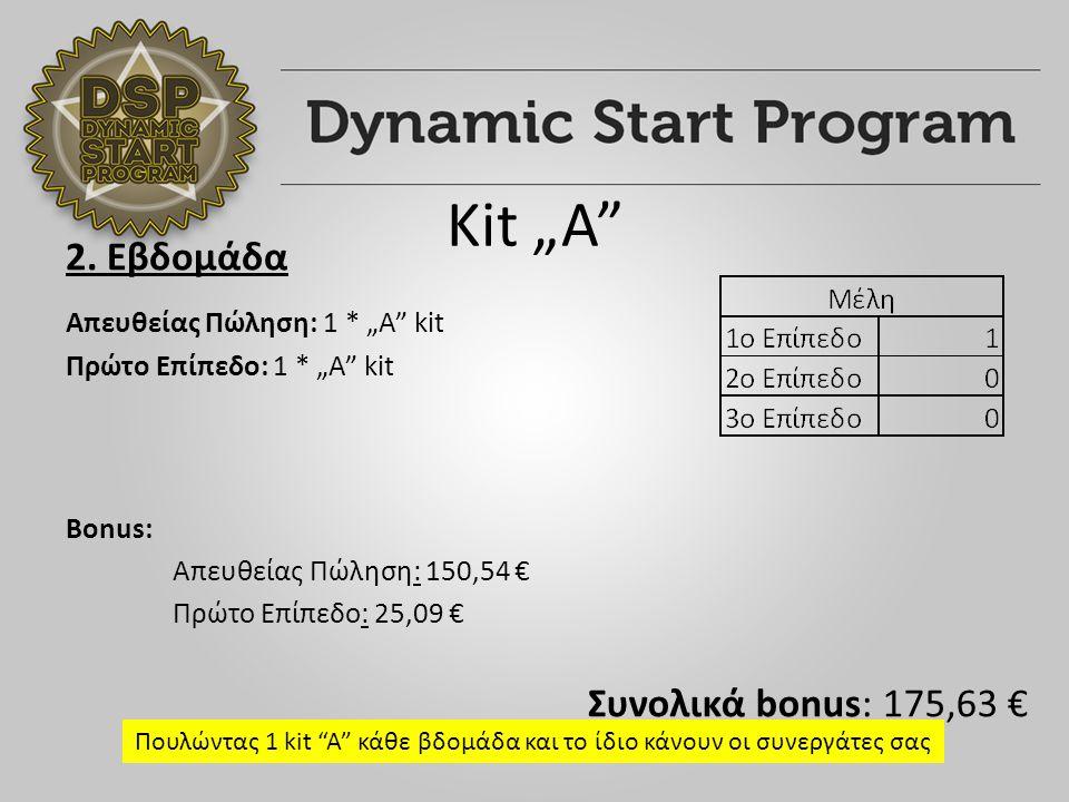 """2. Εβδομάδα Απευθείας Πώληση: 1 * """"A"""" kit Πρώτο Επίπεδο: 1 * """"A"""" kit Bonus: Απευθείας Πώληση: 150,54 € Πρώτο Επίπεδο: 25,09 € Συνολικά bonus: 175,63 €"""