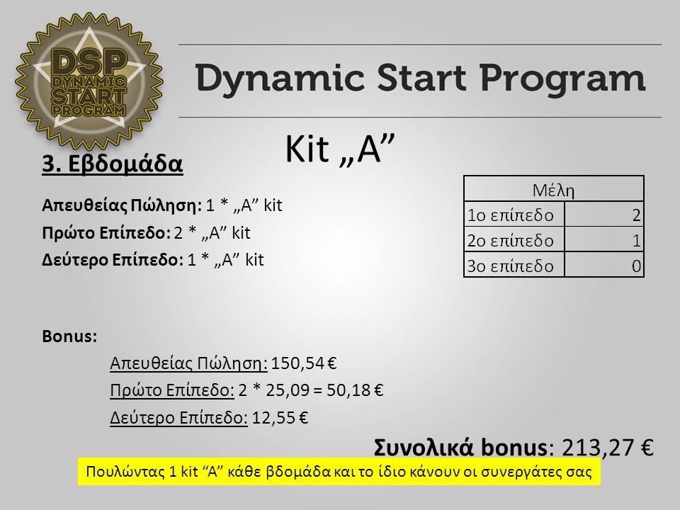 """3. Εβδομάδα Απευθείας Πώληση: 1 * """"A"""" kit Πρώτο Επίπεδο: 2 * """"A"""" kit Δεύτερο Επίπεδο: 1 * """"A"""" kit Bonus: Απευθείας Πώληση: 150,54 € Πρώτο Επίπεδο: 2 *"""