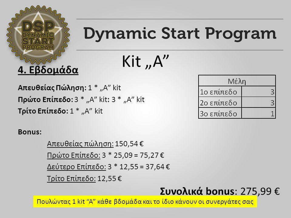 """4. Εβδομάδα Απευθείας Πώληση: 1 * """"A"""" kit Πρώτο Επίπεδο: 3 * """"A"""" kit: 3 * """"A"""" kit Τρίτο Επίπεδο: 1 * """"A"""" kit Bonus: Απευθείας πώληση: 150,54 € Πρώτο Ε"""