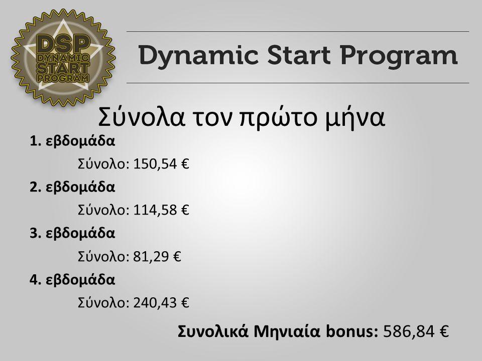 Σύνολα τον πρώτο μήνα 1. εβδομάδα Σύνολο: 150,54 € 2.