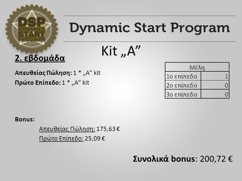 """2. εβδομάδα Απευθείας Πώληση: 1 * """"A"""" kit Πρώτο Επίπεδο: 1 * """"A"""" kit Bonus: Απευθείας Πώληση: 175,63 € Πρώτο Επίπεδο: 25,09 € Συνολικά bonus: 200,72 €"""