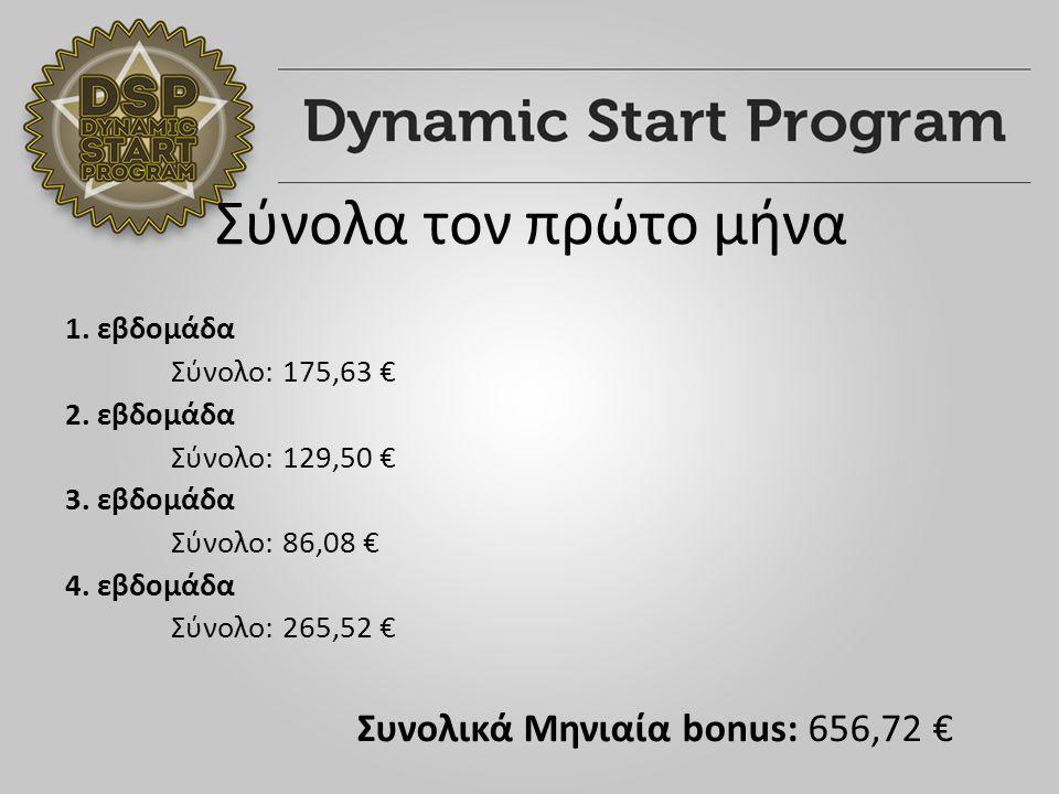 Σύνολα τον πρώτο μήνα 1. εβδομάδα Σύνολο: 175,63 € 2.
