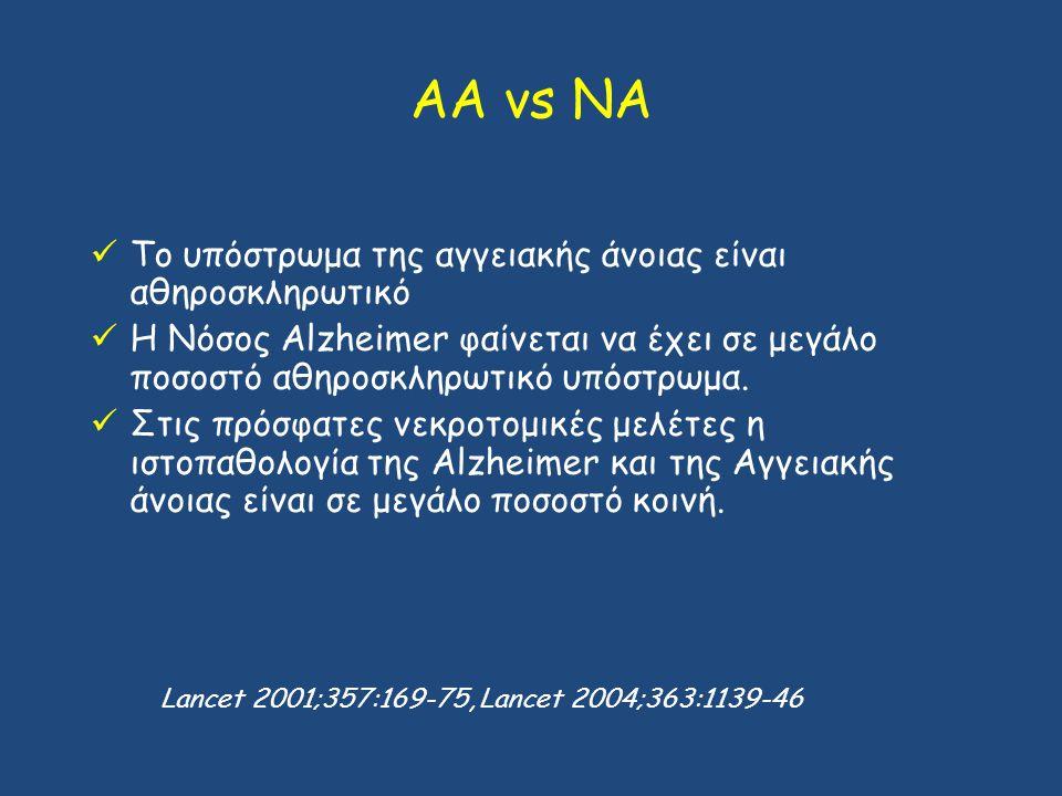 ΑΑ vs ΝΑ Το υπόστρωμα της αγγειακής άνοιας είναι αθηροσκληρωτικό Η Νόσος Alzheimer φαίνεται να έχει σε μεγάλο ποσοστό αθηροσκληρωτικό υπόστρωμα. Στις