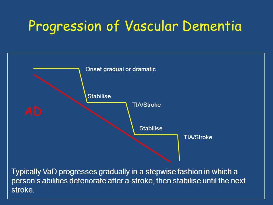 Progression of Vascular Dementia Onset gradual or dramatic Stabilise TIA/Stroke Stabilise TIA/Stroke Typically VaD progresses gradually in a stepwise
