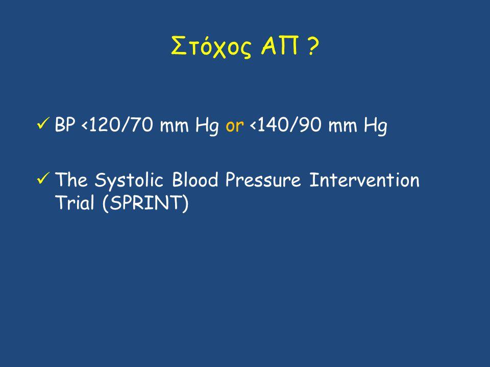 Στόχος ΑΠ ? BP <120/70 mm Hg or <140/90 mm Hg The Systolic Blood Pressure Intervention Trial (SPRINT)