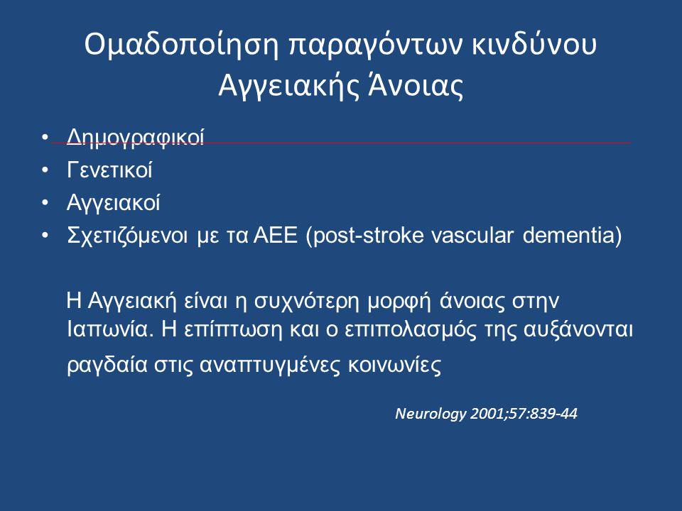 Ομαδοποίηση παραγόντων κινδύνου Αγγειακής Άνοιας Δημογραφικοί Γενετικοί Αγγειακοί Σχετιζόμενοι με τα ΑΕΕ (post-stroke vascular dementia) Η Αγγειακή εί
