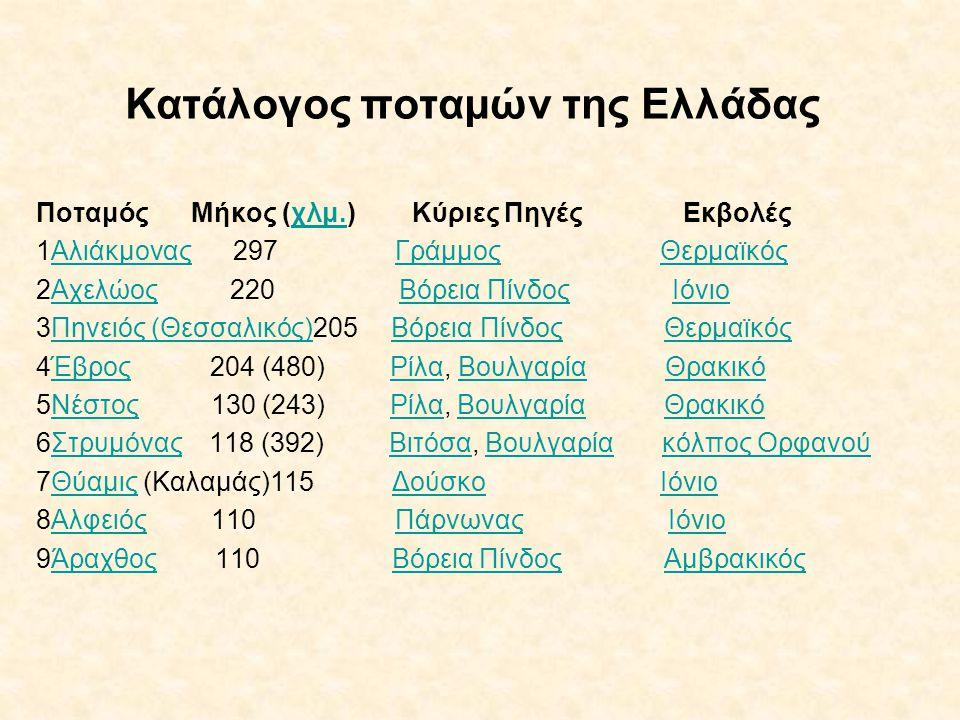 Κατάλογος ποταμών της Ελλάδας Ποταμός Μήκος (χλμ.) Κύριες Πηγές Εκβολέςχλμ. 1Αλιάκμονας 297 Γράμμος ΘερμαϊκόςΑλιάκμοναςΓράμμοςΘερμαϊκός 2Αχελώος 220 Β