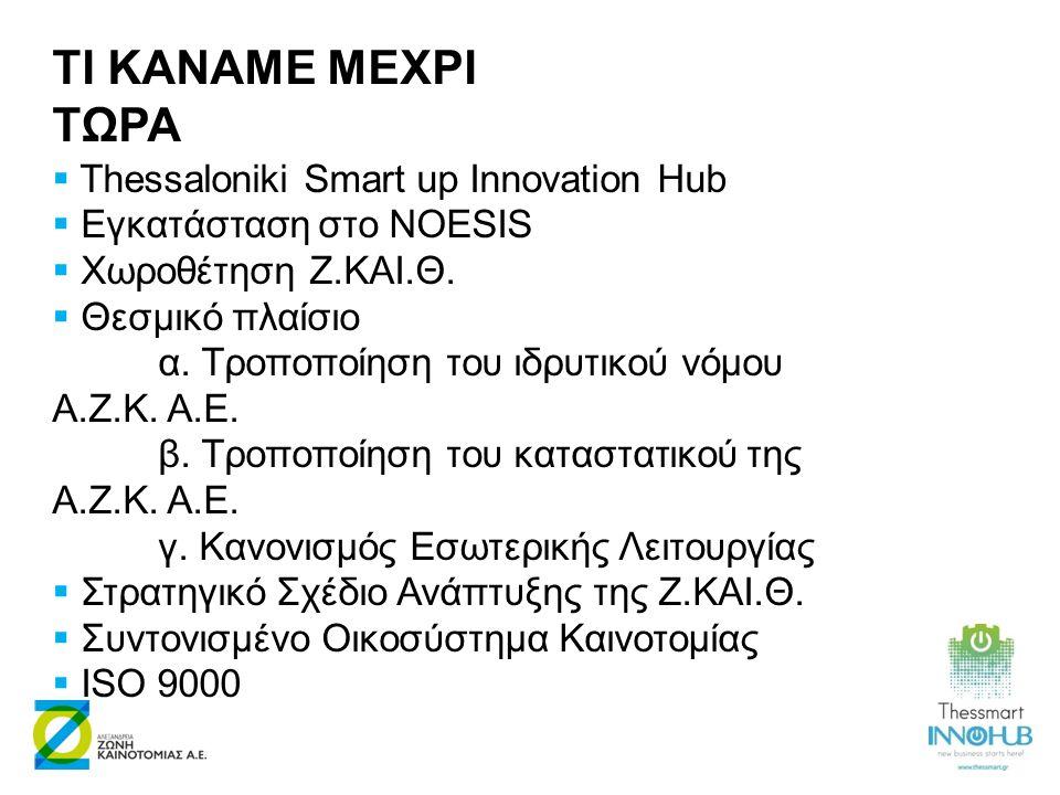 ΤΙ ΚΑΝΑΜΕ ΜΕΧΡΙ ΤΩΡΑ  Thessaloniki Smart up Innovation Hub  Εγκατάσταση στο NOESIS  Χωροθέτηση Ζ.ΚΑΙ.Θ.