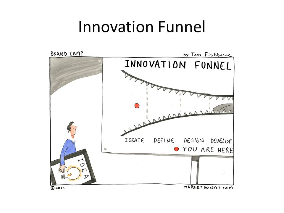 Innovation Funnel